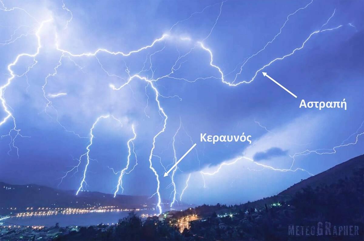 Lightning explain