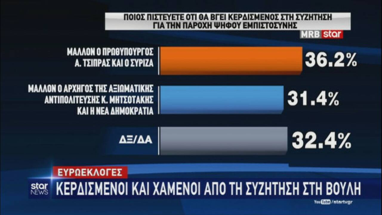 https://cdn.cnngreece.gr/media/news/2019/05/09/176023/photos/snapshot/-4.jpg