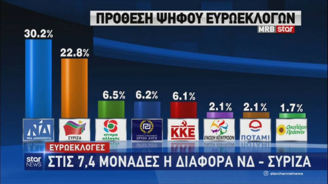 https://cdn.cnngreece.gr/media/news/2019/05/10/176056/photos/snapshot/-1.jpg
