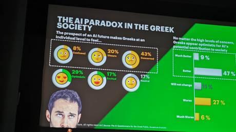 Τι πιστεύουν οι Έλληνες για την τεχνητή νοημοσύνη