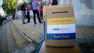Εκλογές 2019 - Exit Polls: Στις 12 το μεσημέρι η πρώτη εκτίμηση