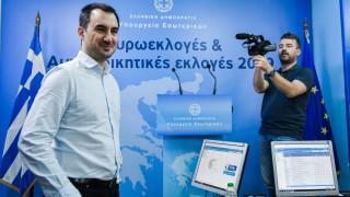 Αποτελέσματα εκλογών 2019: «Φέραμε σε πέρας με άρτιο τρόπο την διαδικασία», είπε ο Χαρίτσης