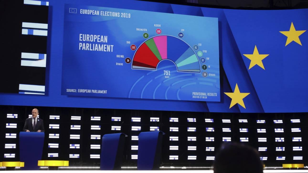 Ευρωεκλογές 2019: Η τρίτη εκτίμηση του Ευρωκοινοβουλίου για την κατανομή των εδρών