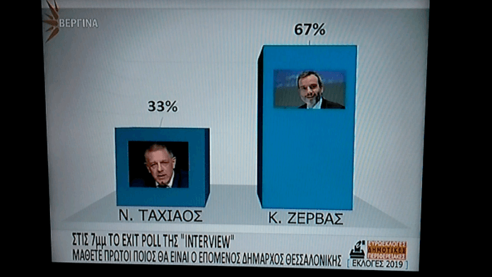 exit poll copy