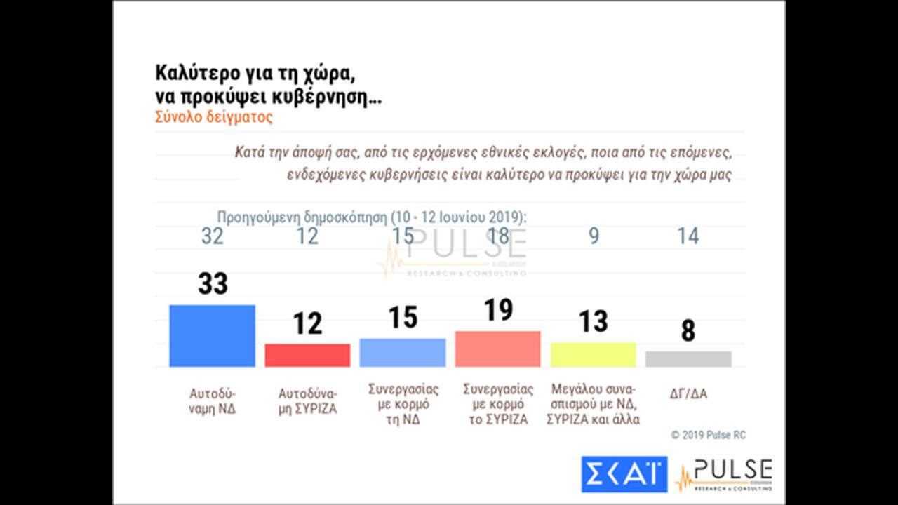 https://cdn.cnngreece.gr/media/news/2019/06/20/181476/photos/snapshot/image002.png
