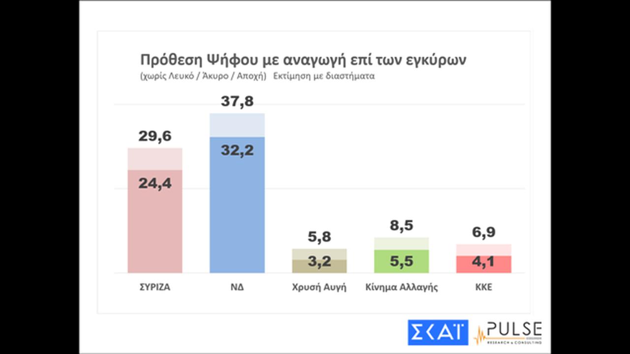 https://cdn.cnngreece.gr/media/news/2019/06/20/181476/photos/snapshot/image016.png
