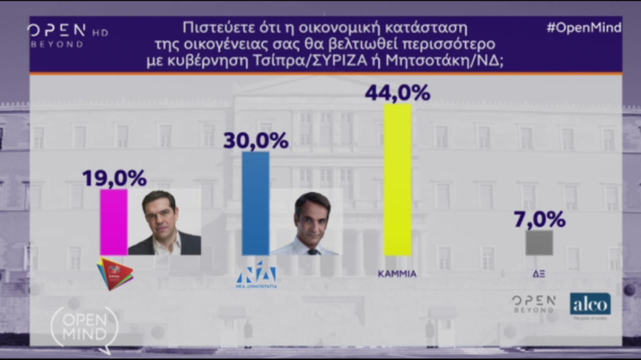https://cdn.cnngreece.gr/media/news/2019/06/20/181494/photos/snapshot/open4-600x335.png