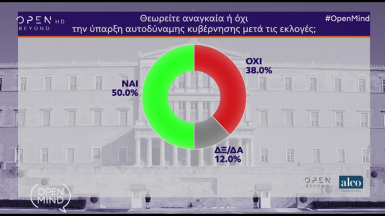 https://cdn.cnngreece.gr/media/news/2019/06/20/181494/photos/snapshot/open5-600x330.png