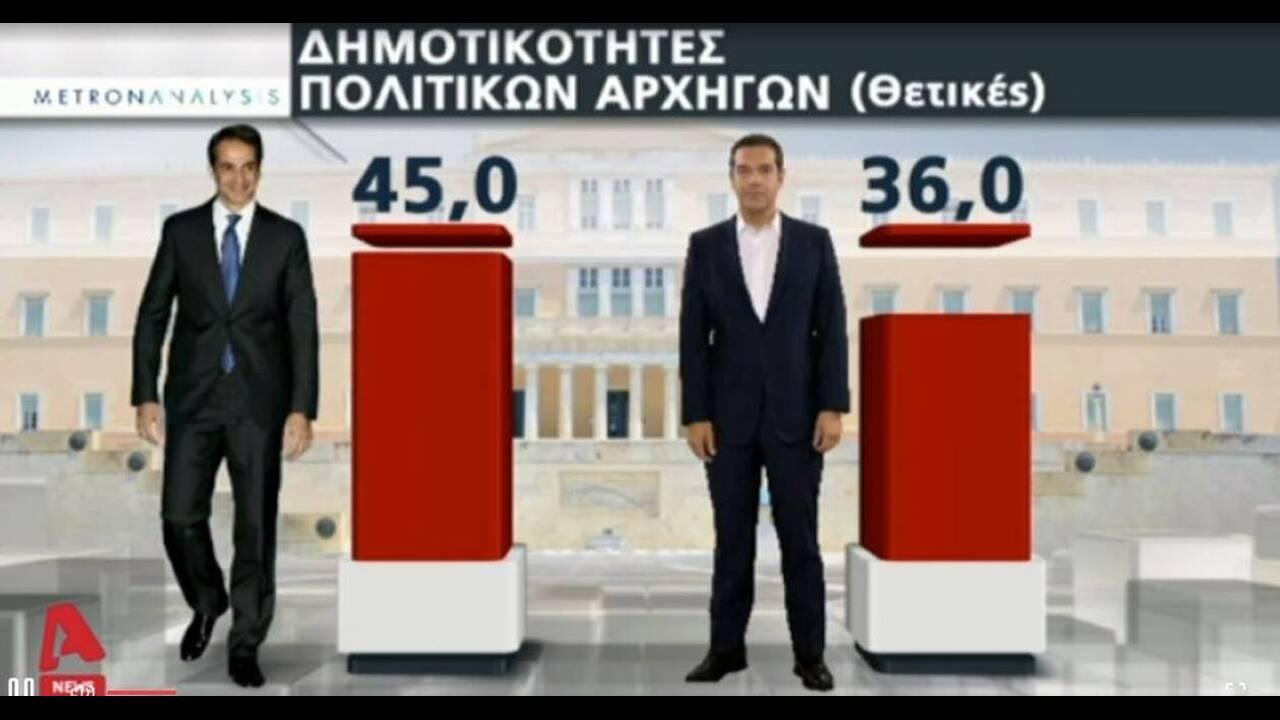 https://cdn.cnngreece.gr/media/news/2019/07/03/183038/photos/snapshot/metron1.jpg