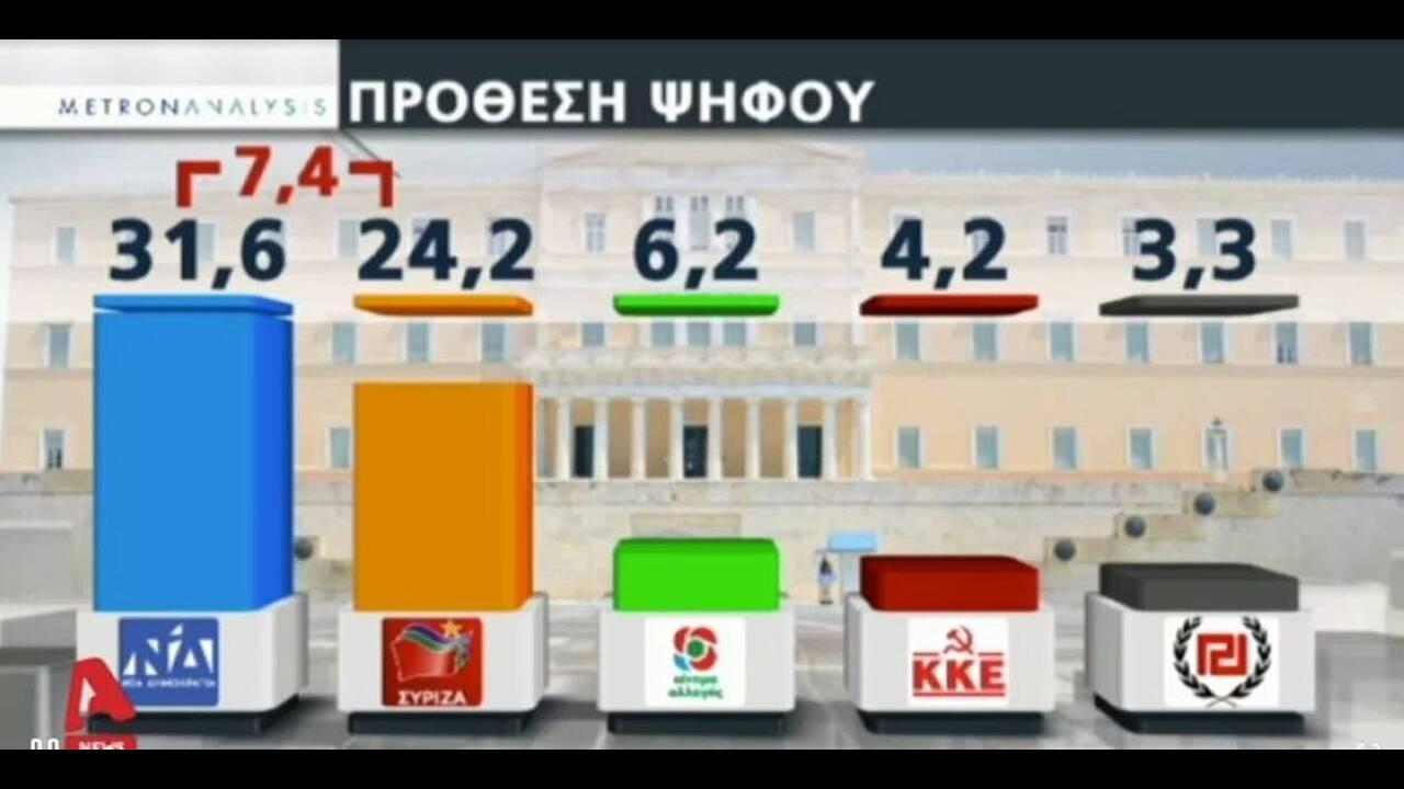 https://cdn.cnngreece.gr/media/news/2019/07/03/183038/photos/snapshot/metron10.jpg