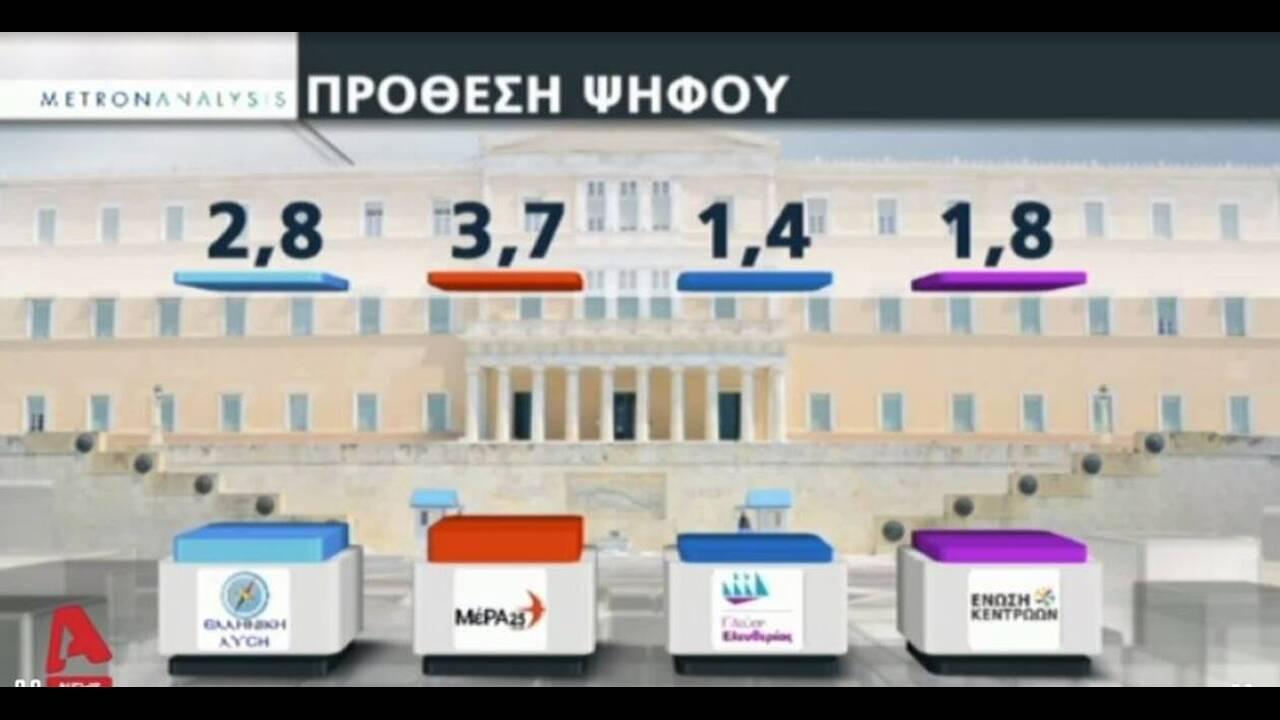 https://cdn.cnngreece.gr/media/news/2019/07/03/183038/photos/snapshot/metron11.jpg