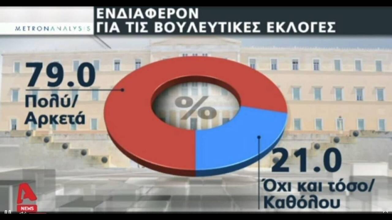 https://cdn.cnngreece.gr/media/news/2019/07/03/183038/photos/snapshot/metron2.jpg