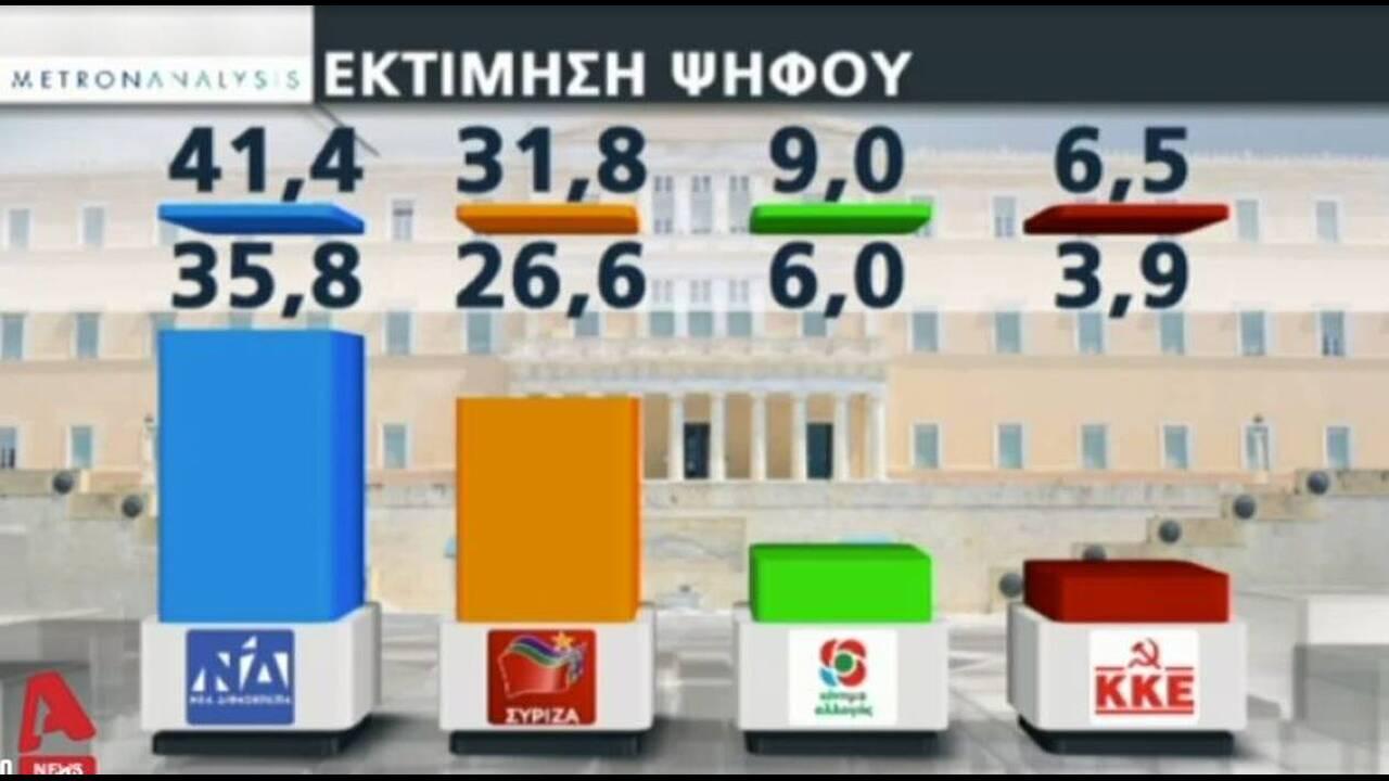 https://cdn.cnngreece.gr/media/news/2019/07/03/183038/photos/snapshot/metron7.jpg