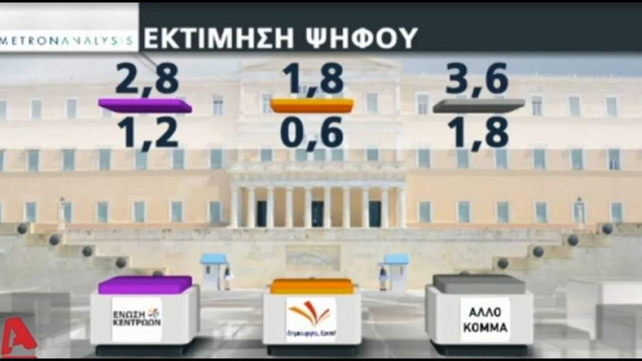 https://cdn.cnngreece.gr/media/news/2019/07/03/183038/photos/snapshot/metron9.jpg