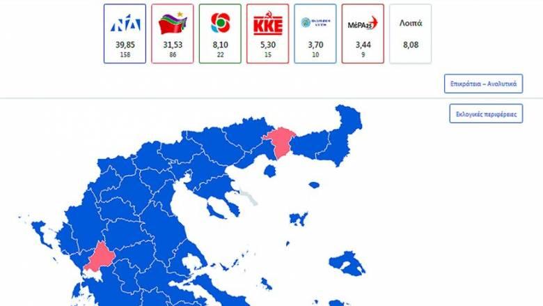 Αποτελέσματα εκλογών 2019: Η δύναμη των κομμάτων με καταμετρημένο το 99,83% των ψήφων