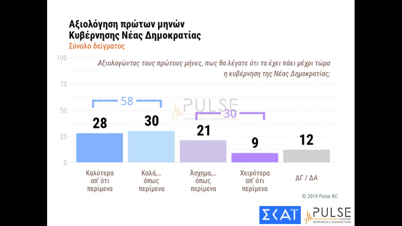 https://cdn.cnngreece.gr/media/news/2019/09/19/191204/photos/snapshot/skai4.png
