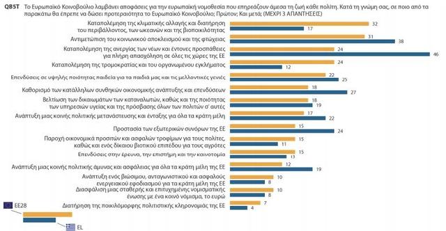 Eurobarometer5