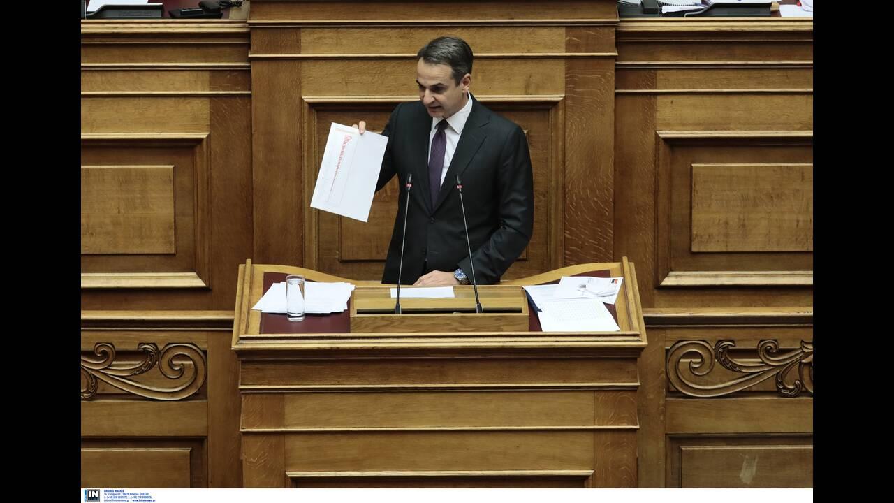 https://cdn.cnngreece.gr/media/news/2019/12/18/201220/photos/snapshot/2794490.jpg