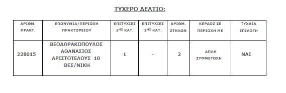 tzoker arithmoi