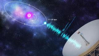 Ένα (ακόμη) μυστηριώδες μοτίβο έκρηξης ραδιοκύματων εντόπισαν οι επιστήμονες