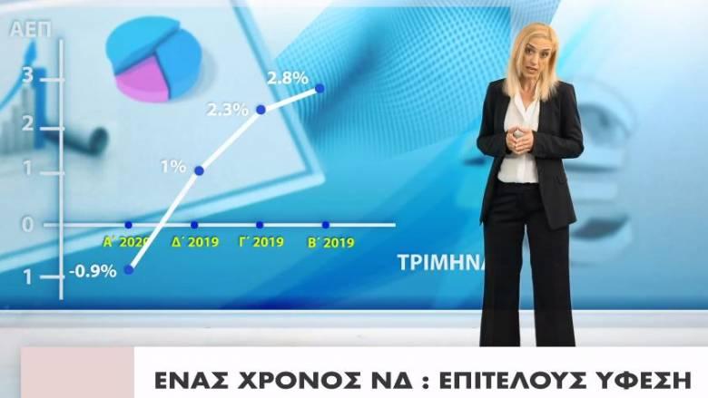 «Ένα χρόνο όλα ανάποδα»: Καυστικό σποτ του ΣΥΡΙΖΑ για τα πρώτα «γενέθλια» της κυβέρνησης Μητσοτάκη