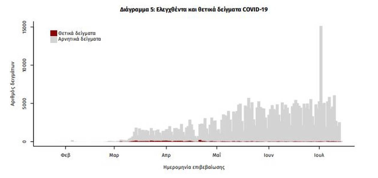 https://cdn.cnngreece.gr/media/news/2020/07/14/227202/photos/snapshot/pinakas6.jpg