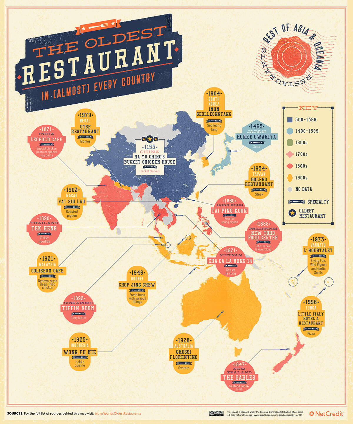 07_The-Oldest-Restaurant-in-Almost-Every-Country_RestofAsiaOceania.jpg