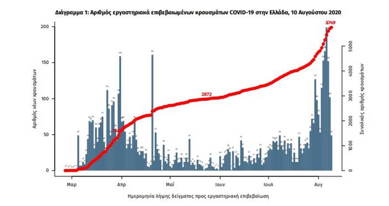 https://cdn.cnngreece.gr/media/news/2020/08/11/230350/photos/snapshot/Capture.jpg