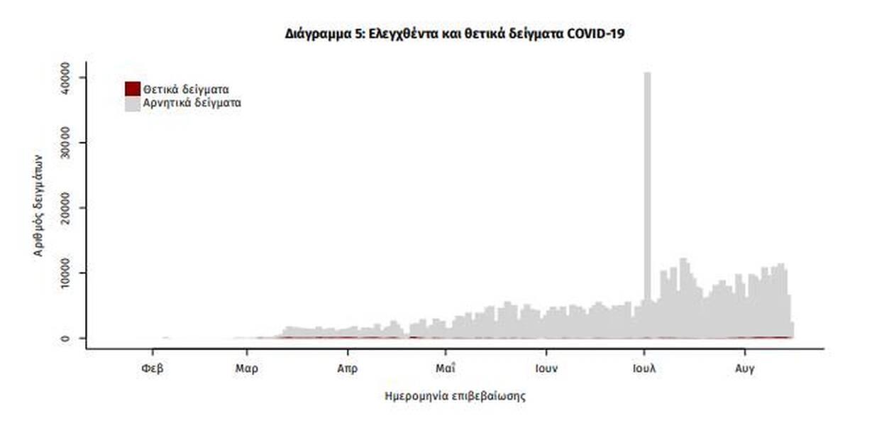 https://cdn.cnngreece.gr/media/news/2020/08/16/230948/photos/snapshot/Capture7.jpg