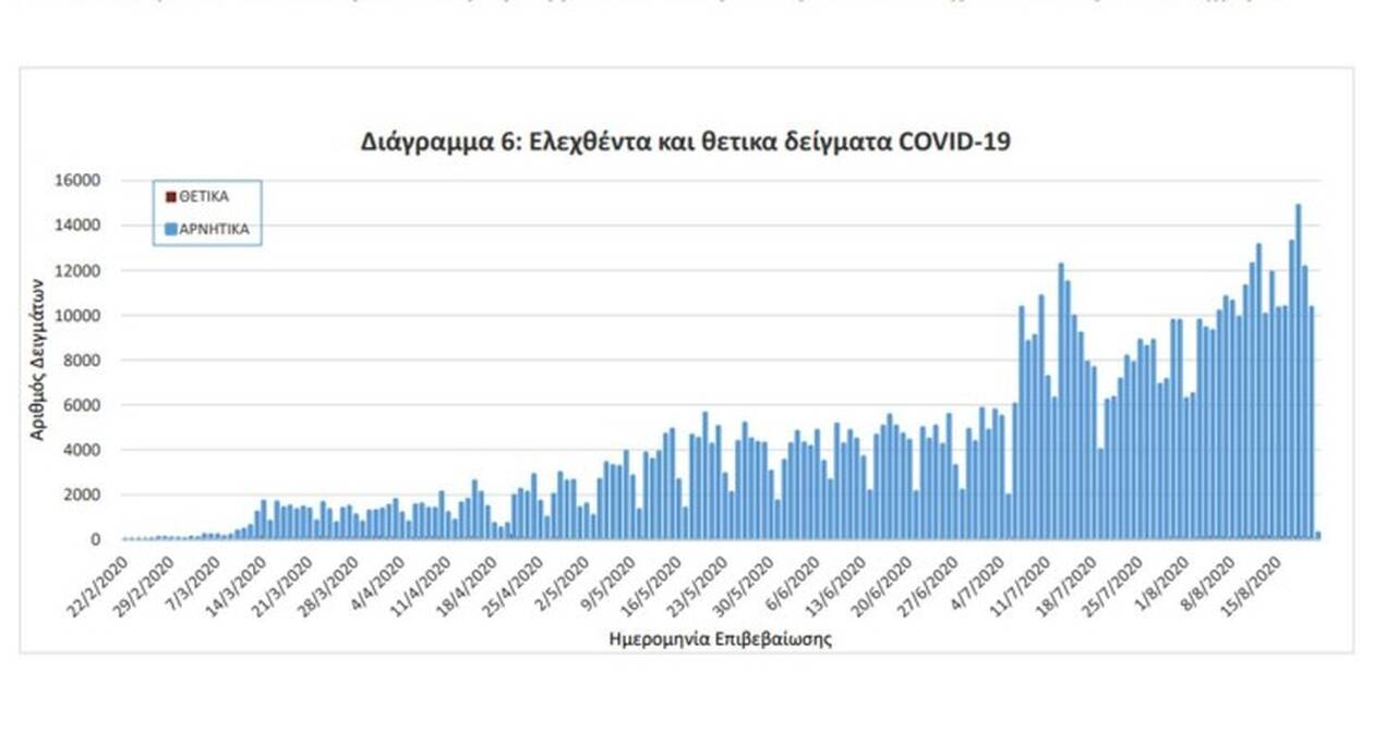 https://cdn.cnngreece.gr/media/news/2020/08/21/231528/photos/snapshot/Screenshot_7.jpg