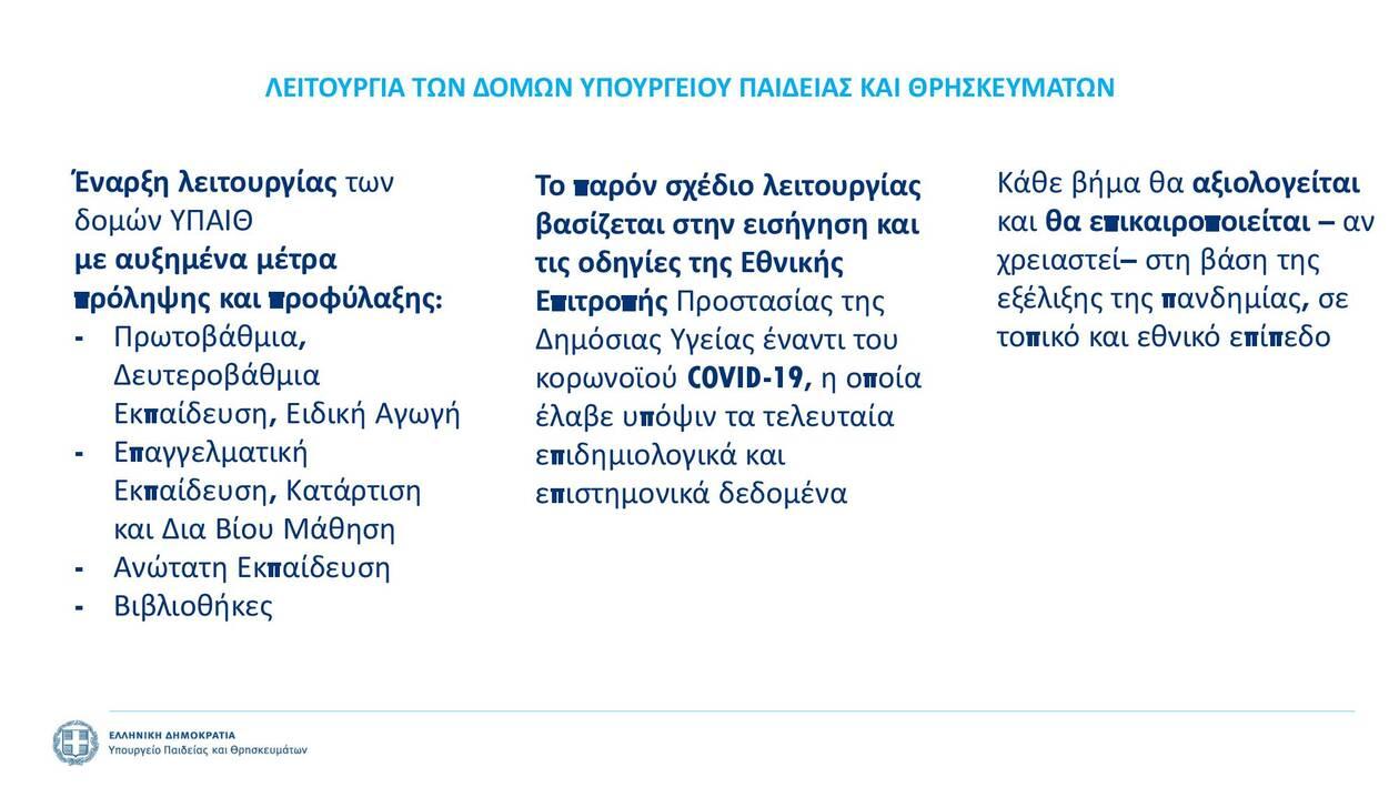 https://cdn.cnngreece.gr/media/news/2020/08/24/231842/photos/snapshot/____.-__________________-______________________-24.8.2020.pdf-filename-UTF-8-.---24.8.2020-page-002.jpg