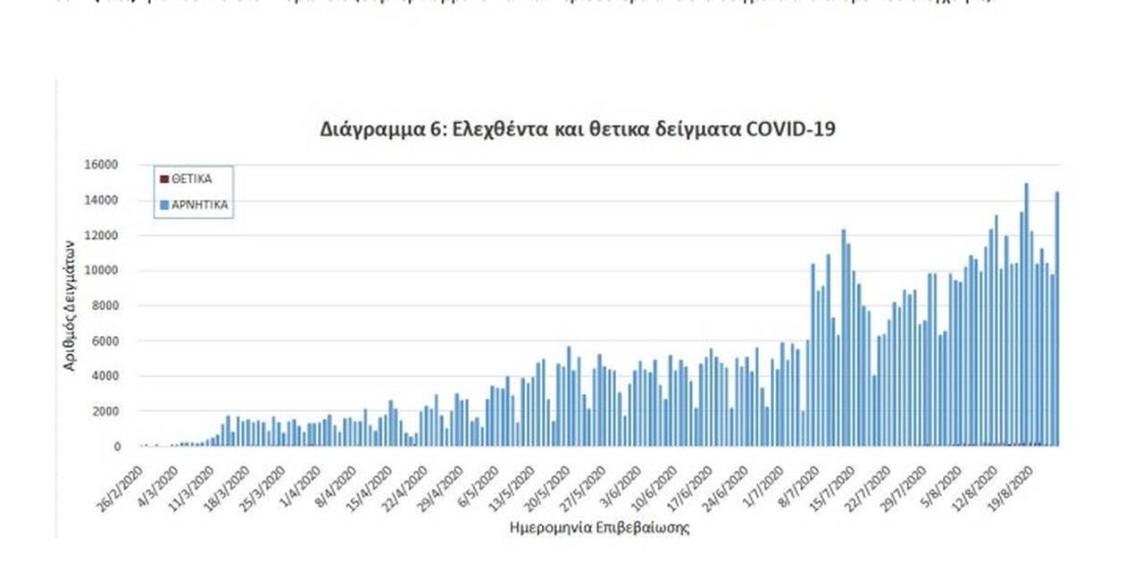 https://cdn.cnngreece.gr/media/news/2020/08/26/232092/photos/snapshot/Screenshot_7.jpg