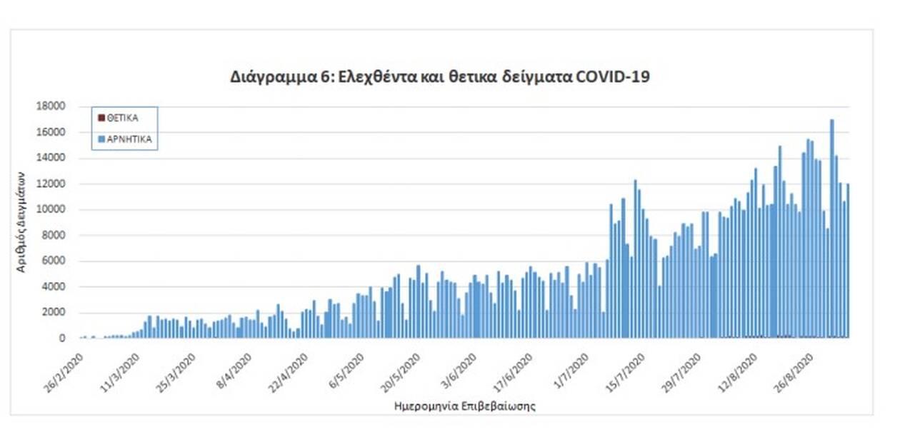 https://cdn.cnngreece.gr/media/news/2020/09/05/233300/photos/snapshot/Screenshot_7.jpg