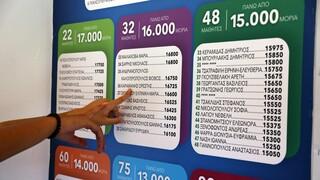 Πανελλήνιες: Αλλάζει ο τρόπος υπολογισμού των μορίων - Τι θα ισχύει από το 2021