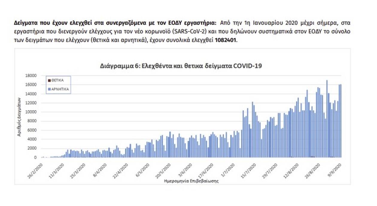 https://cdn.cnngreece.gr/media/news/2020/09/11/234017/photos/snapshot/Screenshot_8.jpg