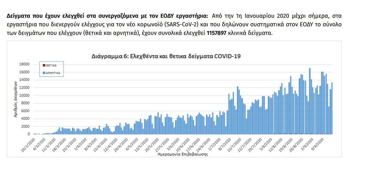 https://cdn.cnngreece.gr/media/news/2020/09/17/234739/photos/snapshot/7.jpg