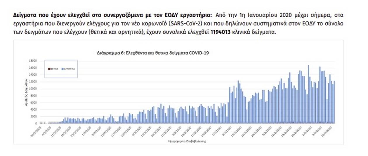 https://cdn.cnngreece.gr/media/news/2020/09/19/235073/photos/snapshot/Screenshot_8.jpg