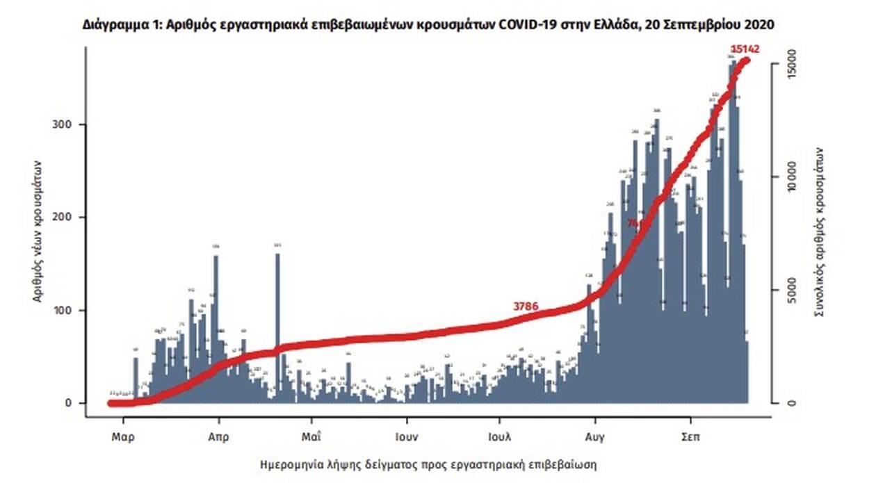 https://cdn.cnngreece.gr/media/news/2020/09/20/235176/photos/snapshot/Screenshot_2.jpg