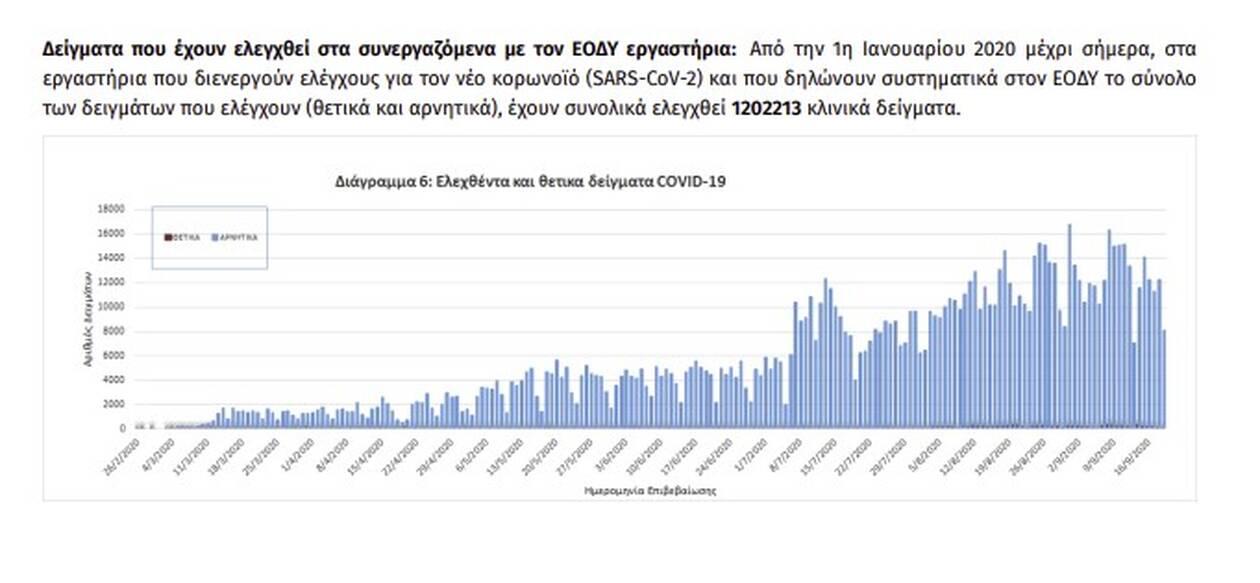 https://cdn.cnngreece.gr/media/news/2020/09/20/235176/photos/snapshot/Screenshot_8.jpg