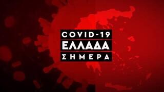 Κορωνοϊός: Η εξάπλωση του Covid 19 στην Ελλάδα με αριθμούς (21/9)