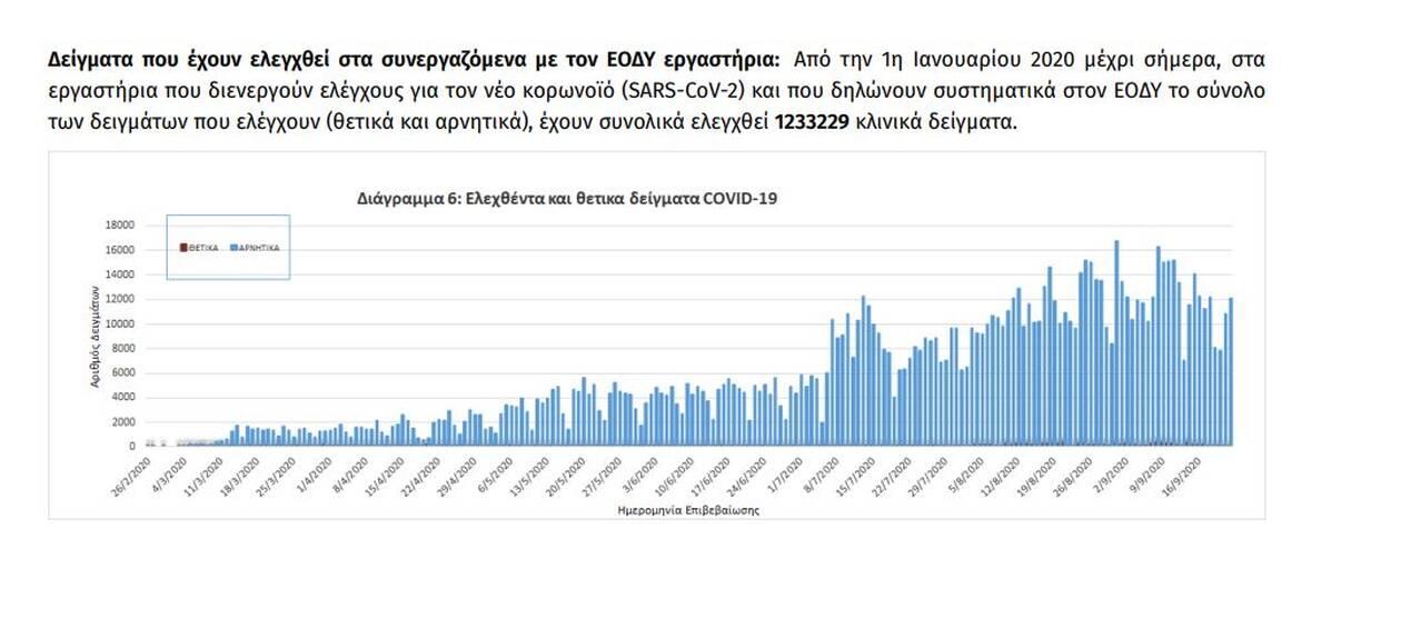 https://cdn.cnngreece.gr/media/news/2020/09/23/235571/photos/snapshot/7.jpg
