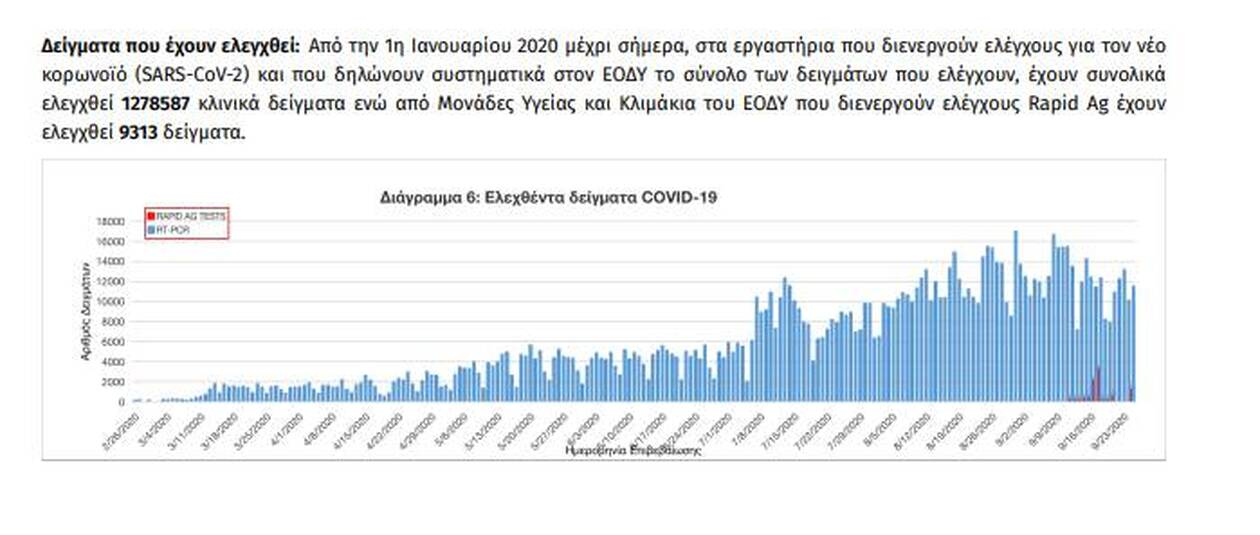 https://cdn.cnngreece.gr/media/news/2020/09/27/236077/photos/snapshot/7.jpg