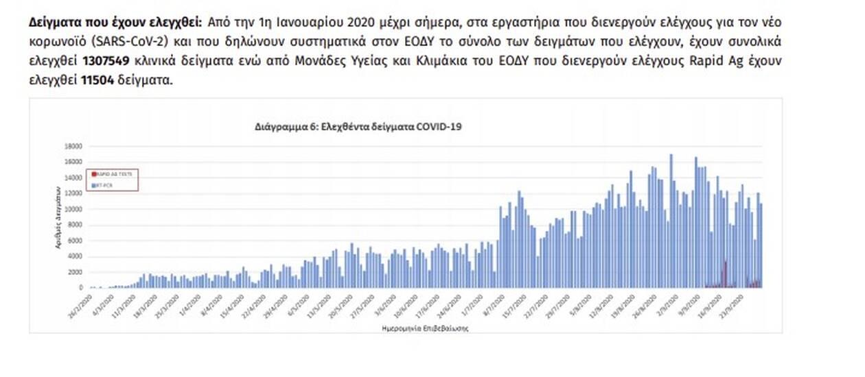 https://cdn.cnngreece.gr/media/news/2020/09/30/236514/photos/snapshot/Screenshot_8.jpg