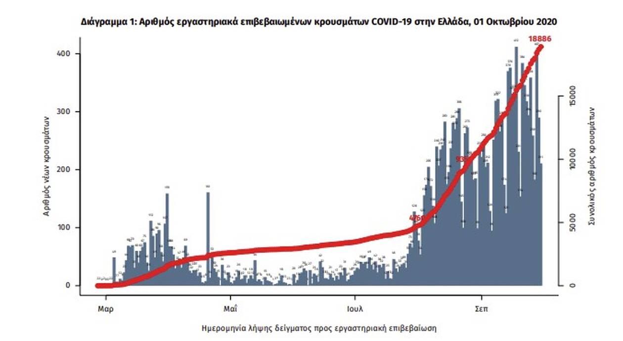 https://cdn.cnngreece.gr/media/news/2020/10/01/236683/photos/snapshot/Screenshot_1.jpg