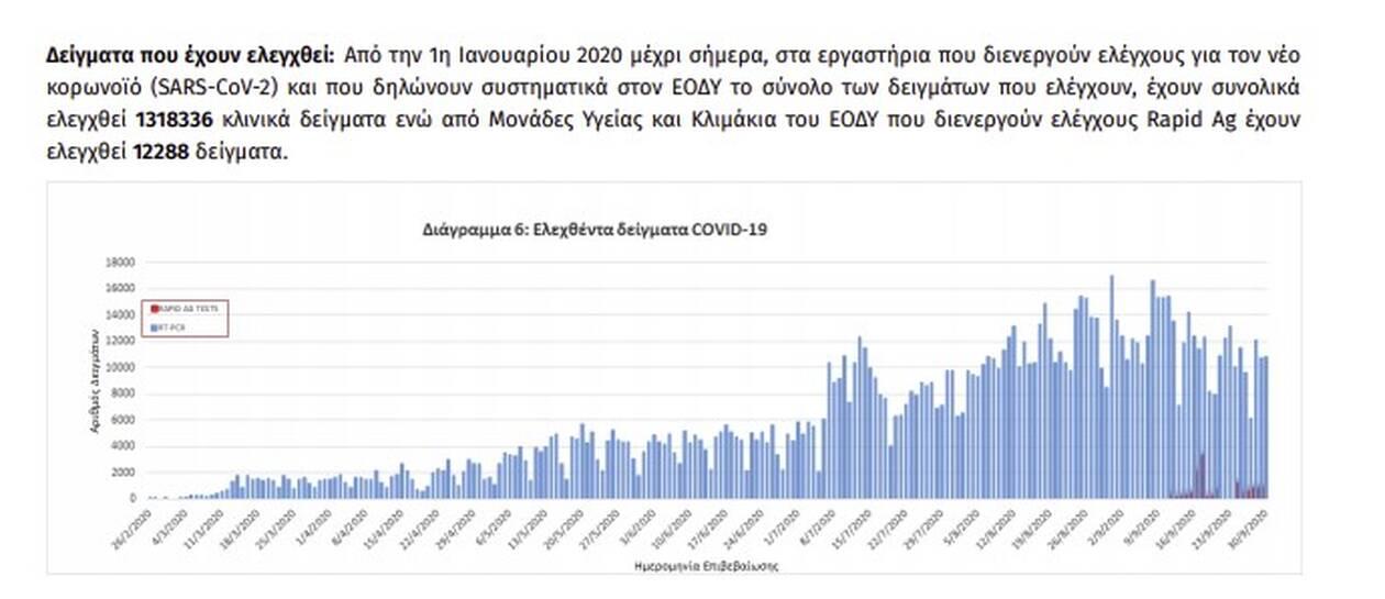 https://cdn.cnngreece.gr/media/news/2020/10/01/236683/photos/snapshot/Screenshot_7.jpg