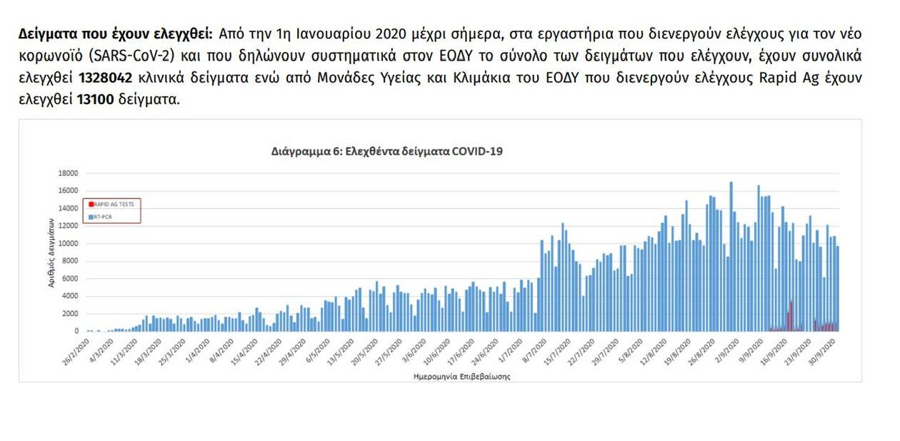 https://cdn.cnngreece.gr/media/news/2020/10/02/236855/photos/snapshot/eody7.jpg
