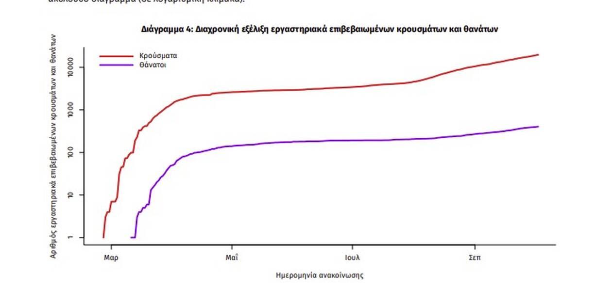 https://cdn.cnngreece.gr/media/news/2020/10/03/236969/photos/snapshot/Screenshot_6.jpg