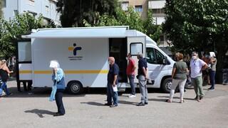 Κορωνοϊός: Συναγερμός με 20 κρούσματα στην πλατεία του Αγίου Παντελεήμονα