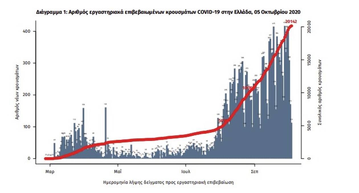 https://cdn.cnngreece.gr/media/news/2020/10/05/237193/photos/snapshot/Screenshot_1.jpg