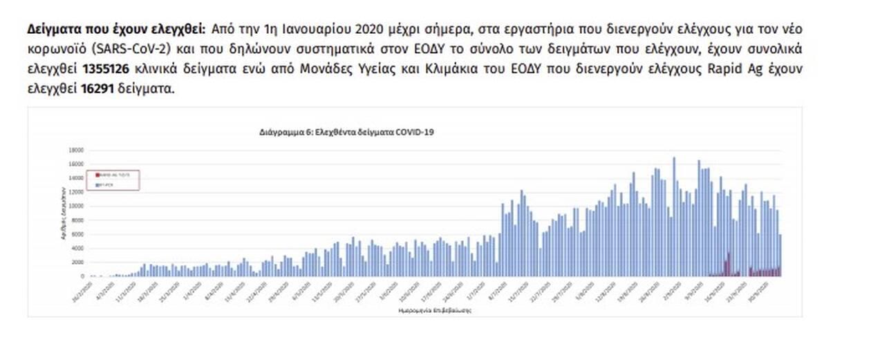 https://cdn.cnngreece.gr/media/news/2020/10/05/237193/photos/snapshot/Screenshot_7.jpg